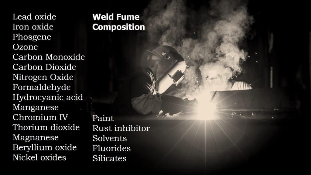 Weld fume composition